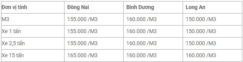 Giá cát đen san lấp tại Đồng Nai, bình Dương