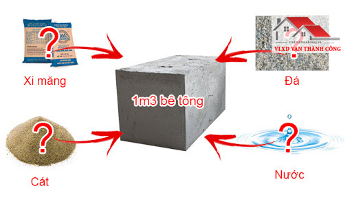 1 khối bê tông cần bao nhiêu xi măng
